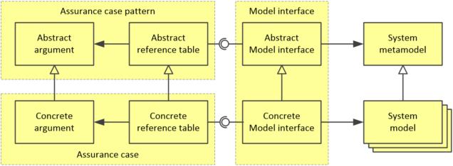2017-09-20 grafika - concept model