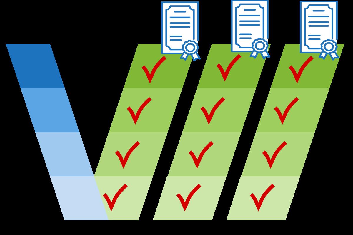 zarządzanie zgodnością - szablony zgodności