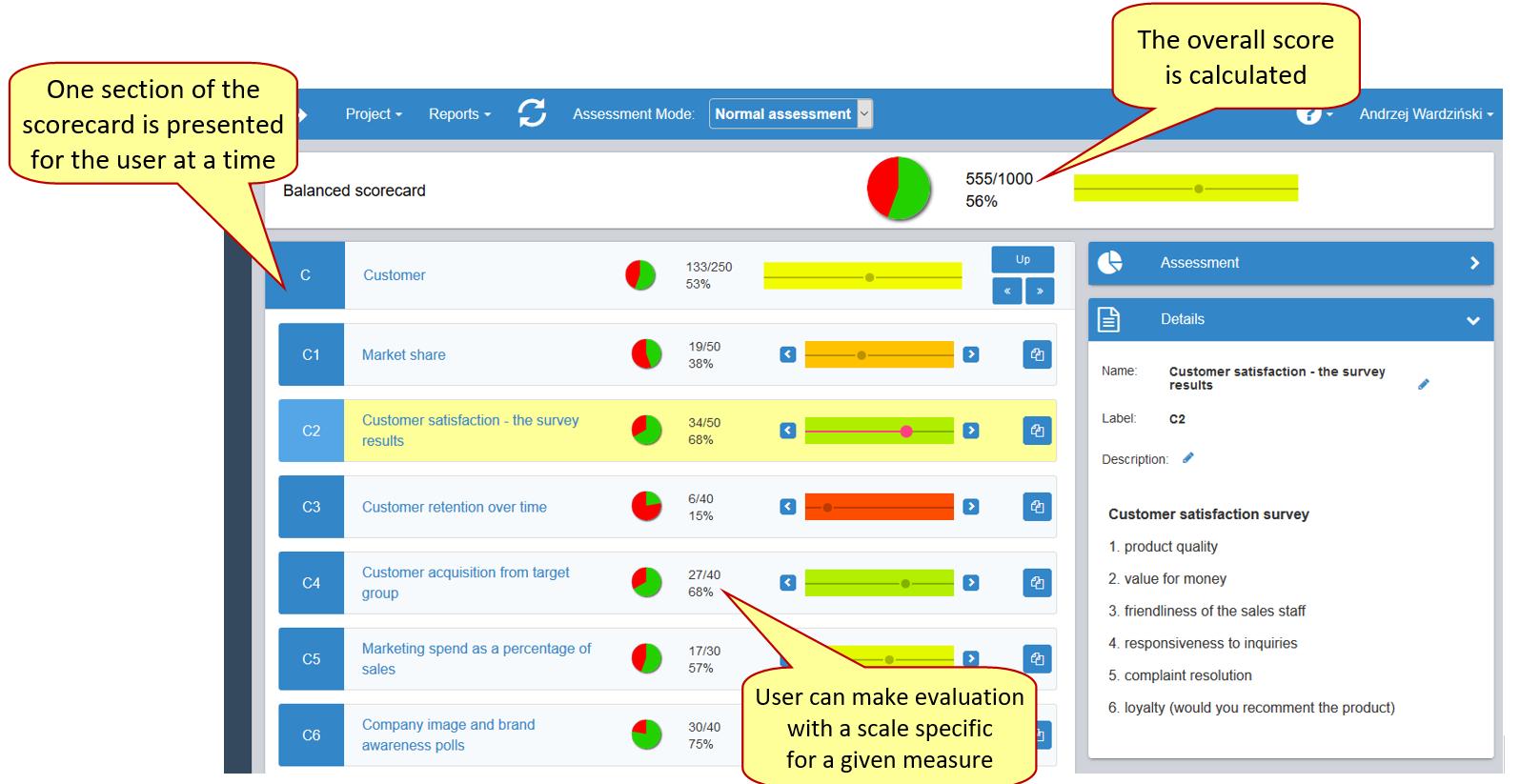 Balanced Scorecard evaluation
