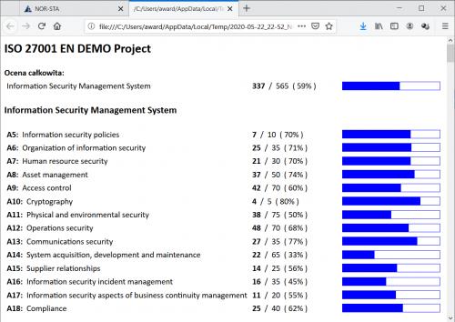 ISO 27001 self-assessment report